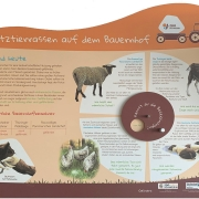 Nutztierrassen auf dem Bauernhof